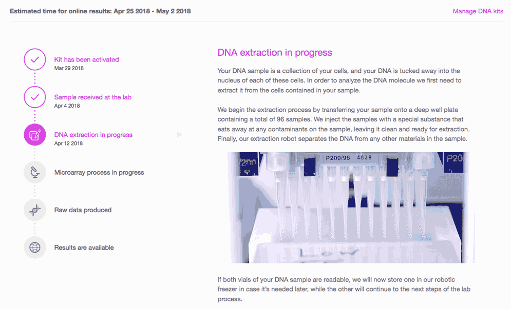 MyHeritage DNA Extraction Progress