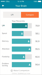 Lumosity app screenshot