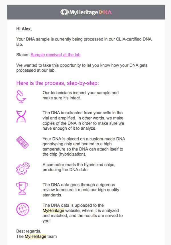 MyHeritage DNA Sample Analysis Process