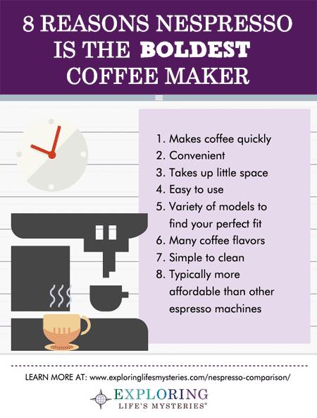8 Reasons Nespresso Is A Bold Coffee Machine graphic